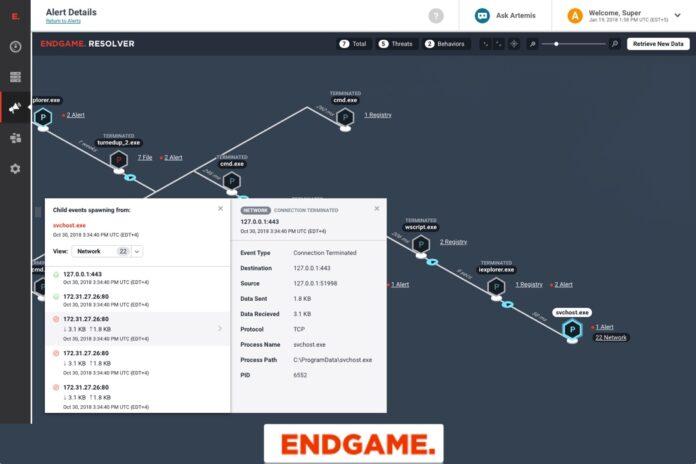 Endgame Total Attack Lookback