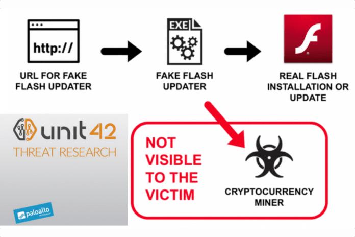 Palo Alto Networks Fake Flash Updater