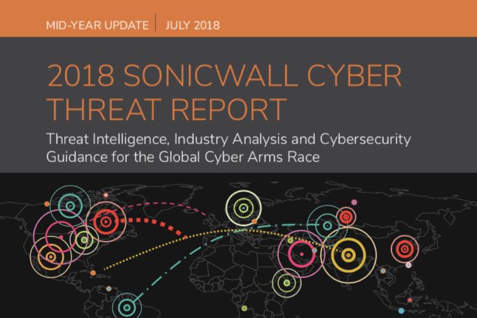 SonicWall mid-year 2018 cyberthreat report