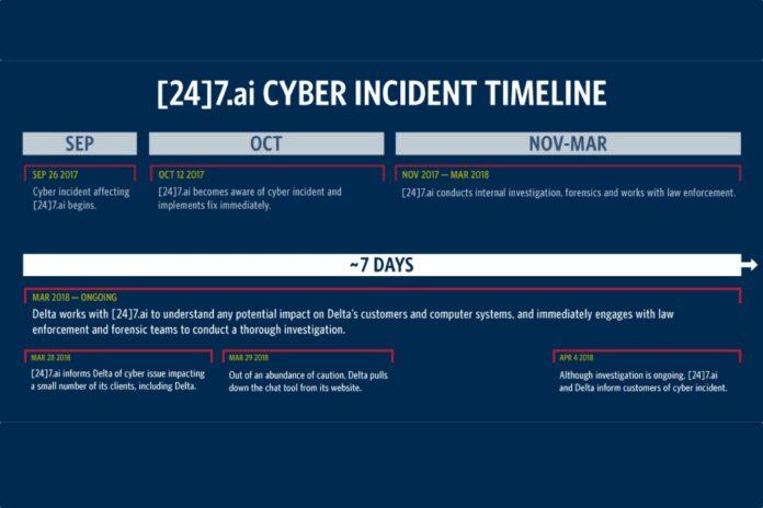 [24]7 ai breach timeline