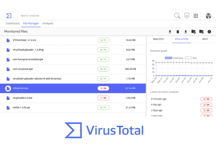 VirusTotal Monitor