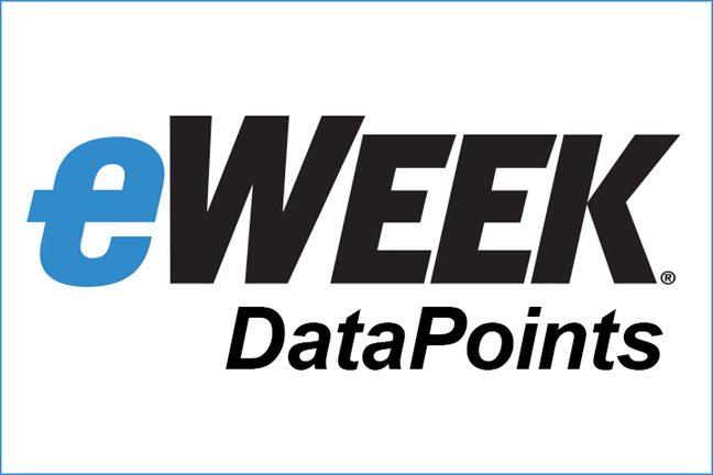 eWEEK.logo.DataPoints-blue.border2020