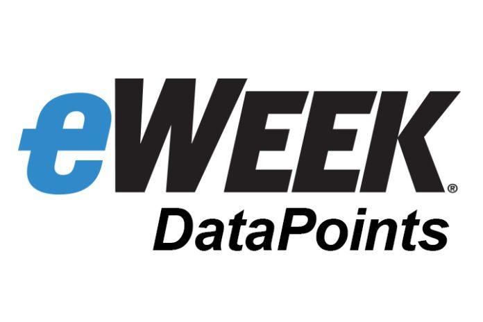 eweek.logo.DataPoints-UPDATE_2