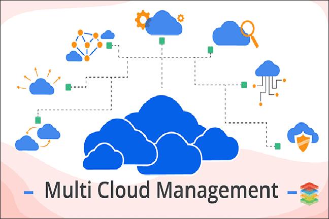 Multicloud.management