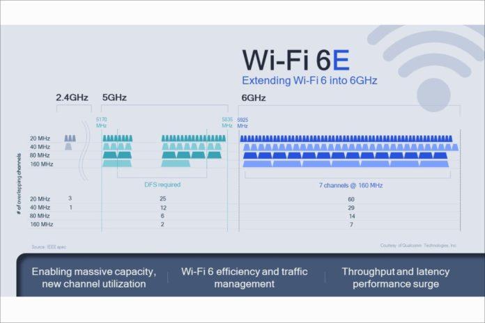 WiFi6E-2